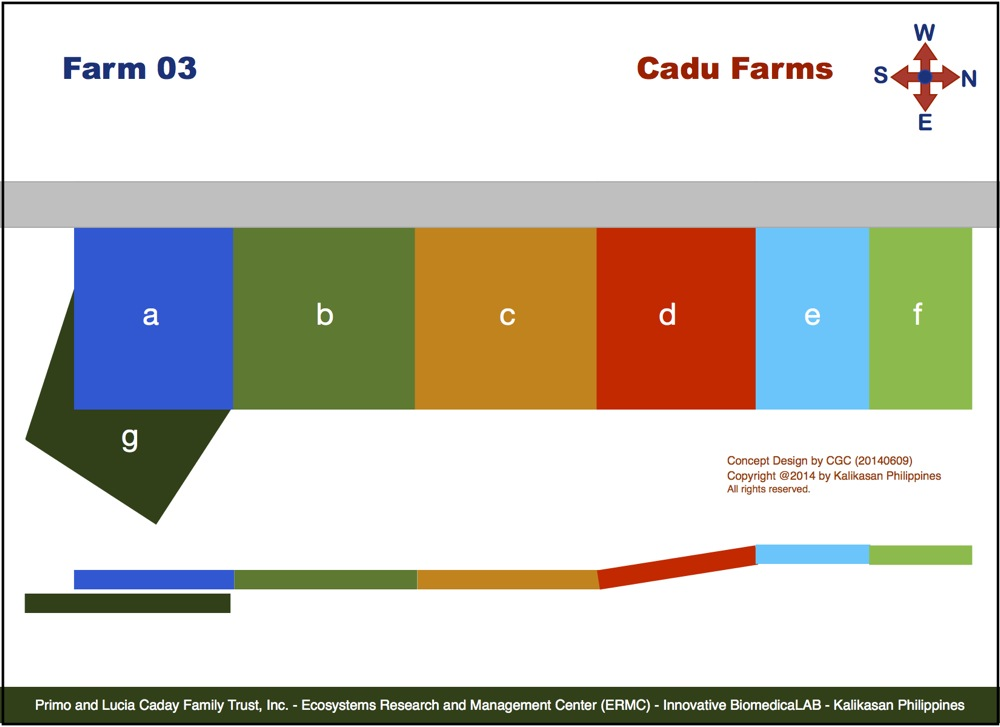 Schematic map of Farm 03 in Cadu, Ilagan.