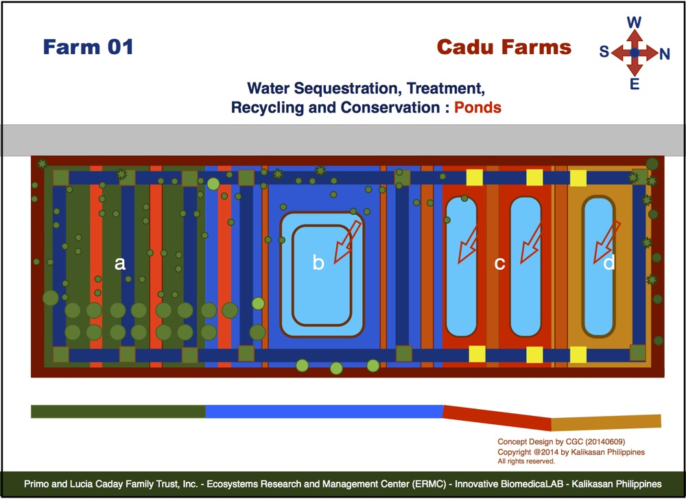 Water Sequestration Ponds